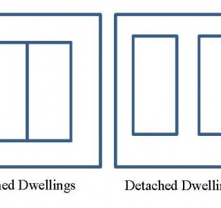 Attached Detached Dwellings Permit